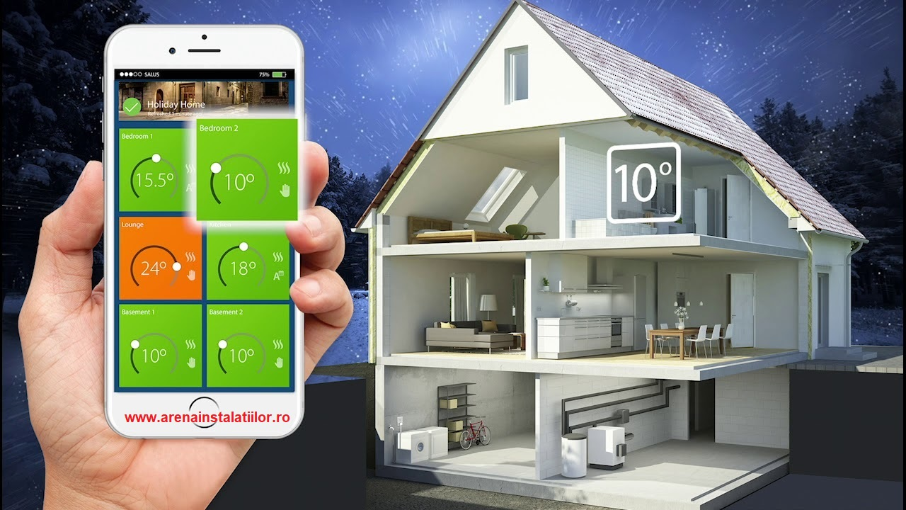 Automatizari Smart Home