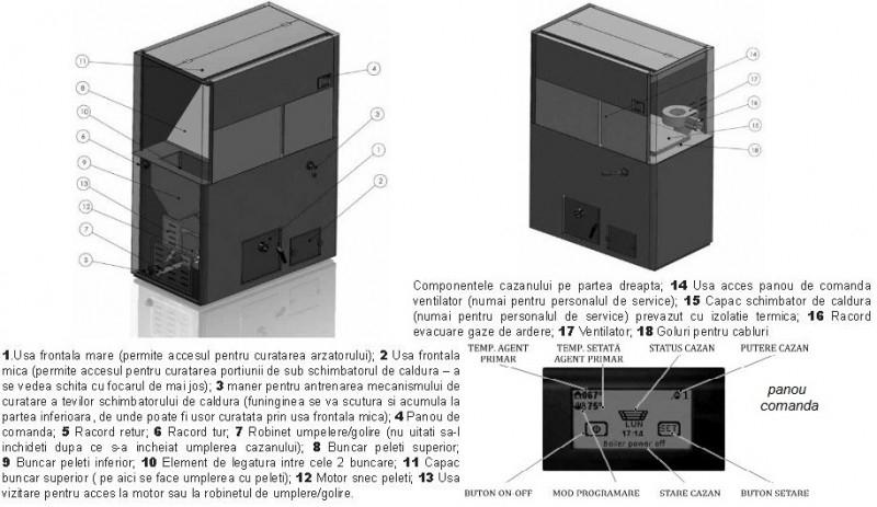 detalii biopellet tech