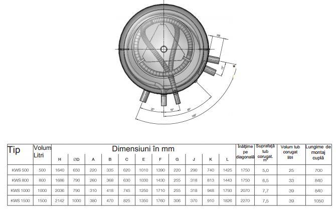 Dimensiuni puffer cu producere de ACM Austria Email KWS 500 W