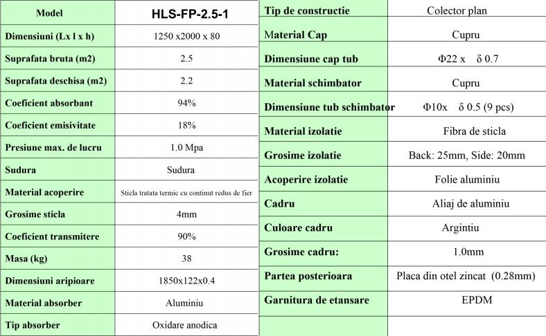 HELIS - FP HLS-FP-2.5-1