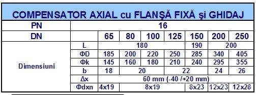 Dimensiuni compensator axial cu flanse DUYAR DN125