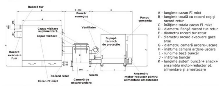 Caracteristici tehnice Centrala termica pe rumegus Termofarc FI-R 350 - 348.9 kW
