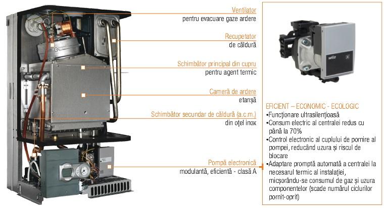 Componente Centrala termica in condensare Ferroli DIVACONDENS F28-E - 28 kW