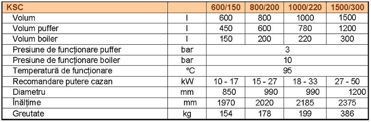 Date tehnice Boiler Tank in Tank Woody KSC 800/200