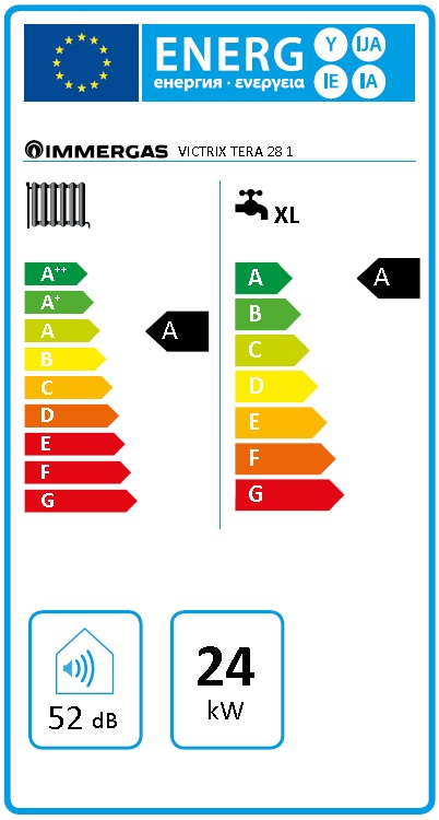 Clasa energetica Centrala termica pe gaz in condensare IMMERGAS VICTRIX TERA 24/28 1