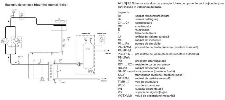 Schema frigorifica chillere aer-apa BICOLD