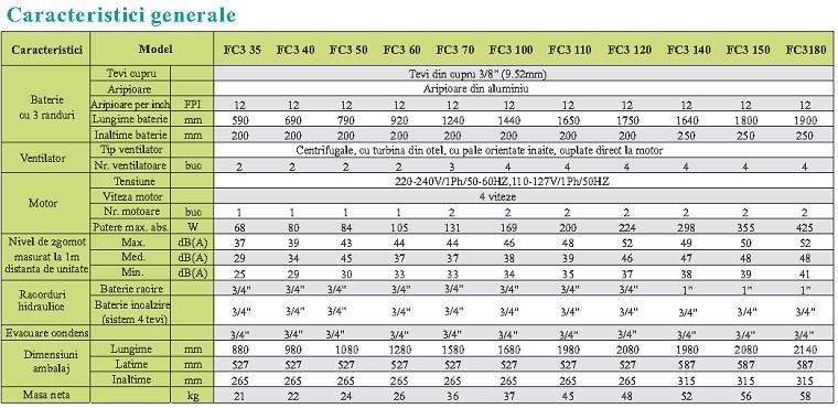 Caracteristici tehnice ventiloconvectoare EVOCLIMA FC3