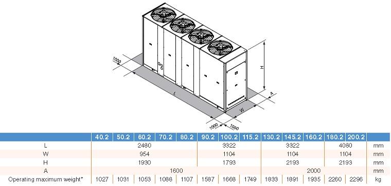 1053 ventilatorul sub pierdere în greutate)