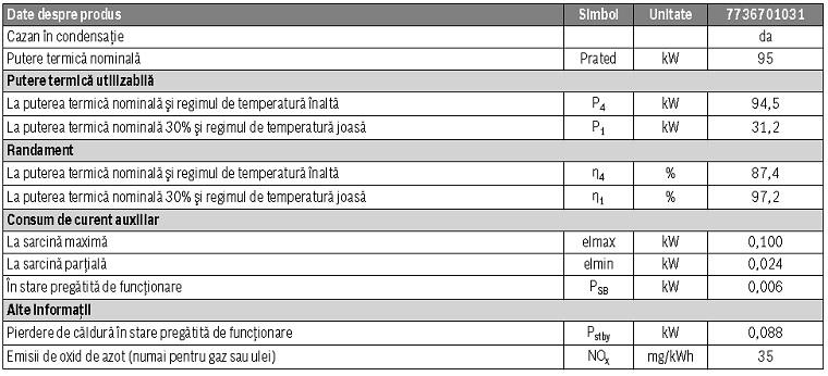 Date tehnice Centrala termica Buderus Logamax Plus GB 162-100 V2
