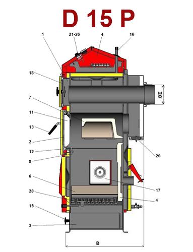 Sectiune Centrala termica pe peleti ATMOS D15P