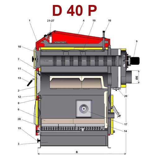 Sectiune Centrala termica pe peleti ATMOS D40P