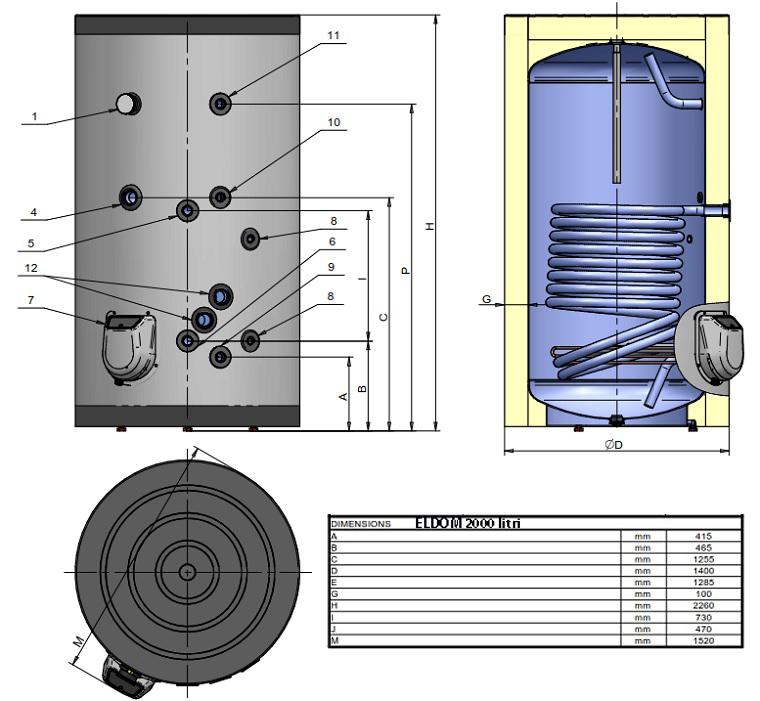 Dimensiuni Boiler termoelectric cu o serpentina ELDOM 2000 litri