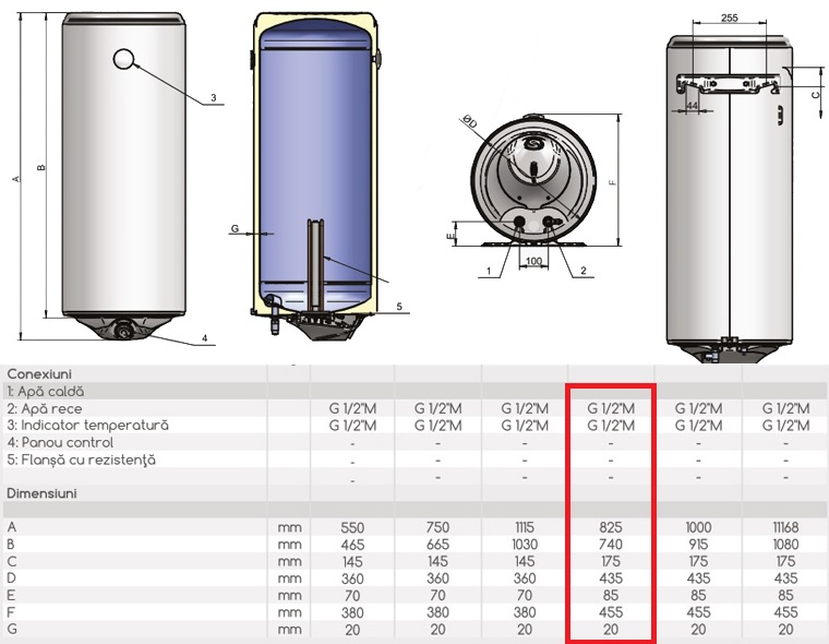 Dimensiuni Boiler electric Eldom STYLE 80M1 - 80 L