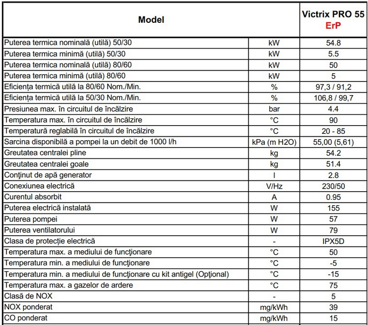 Date tehnice Centrale termice in condensatie IMMERGAS VICTRIX PRO 55 ErP