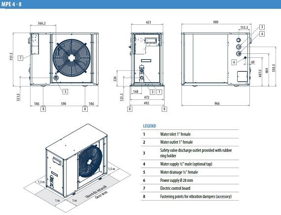 Dimensiuni Chiller aer-apa GALLETTI MPE 7M - 6.64 kW - racire