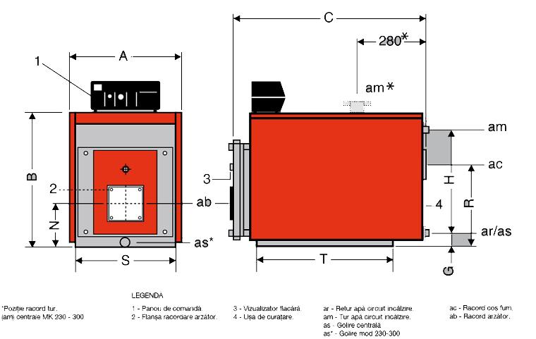 Dimensiuni Cazan otel cu focar presurizat ARCA CALDAIE MK