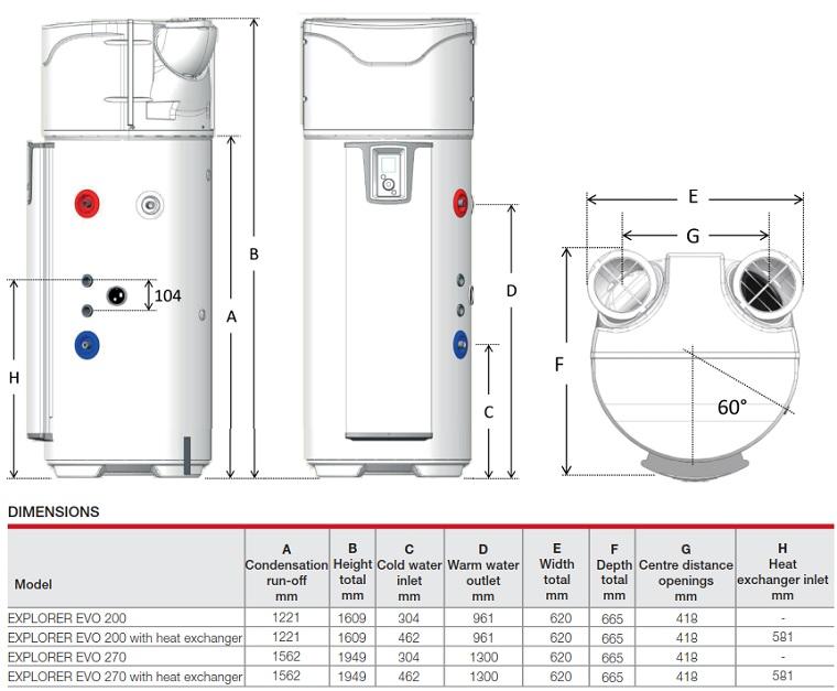 Dimensiuni Boiler cu pompa de caldura Austria-Email EXPLORER EVO 270L - fara serpentina