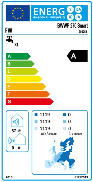 Clasa energetica Boiler cu pompa de caldura Austria-Email EXPLORER EVO 270L - fara serpentina