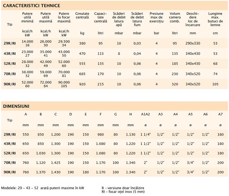 Caracteristici si dimensiuni Cazan ARCA ASPIRO