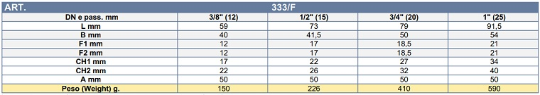 Dimensiuni Robinet sferic pt gaz AIRAGA AIR333F 3/4' FI-FE