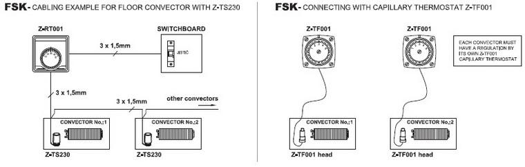 Schema cablare Convector de pardoseala ingropat ISAN PRACTIC FSK41-11