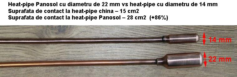 Avantaje panouri solare HEAT-PIPE PANOSOL 1