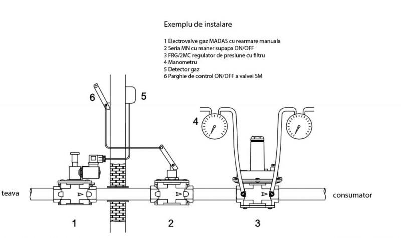 M16/RM N.A 1 1/2