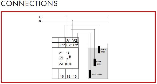 Releu de nivel SCHRACK UR5L 1021 conexiuni