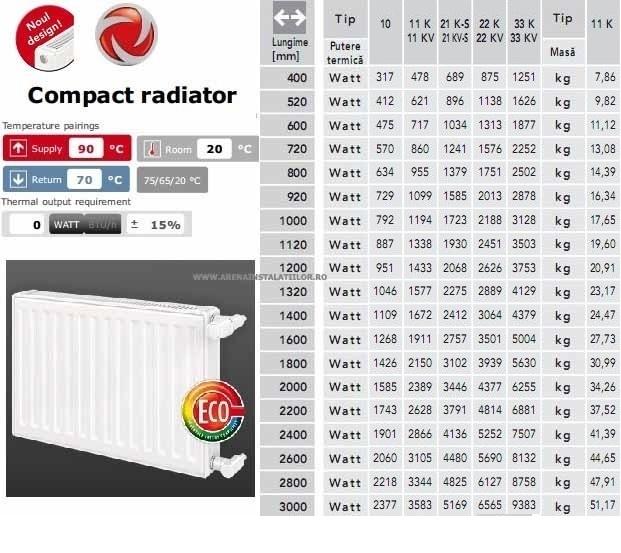 Radiator de otel compact VOGEL&NOOT - caracteristici
