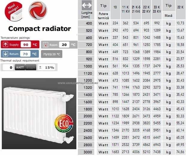 Radiator de otel compact VOGEL&NOOT