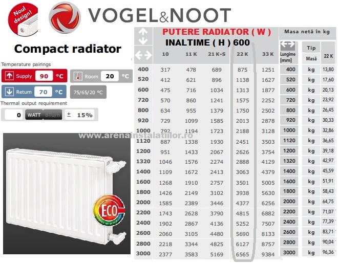 informatii radiatoare VOGEL NOOT
