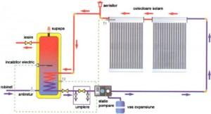 Poza Panouri solare cu tuburi vidate Helis JDL-PM15-58/1.8 - schema de principiu