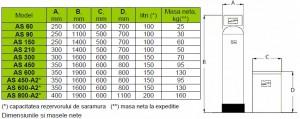 Poza dimensiuni nobel AS90 AT - 1,6 mc/h