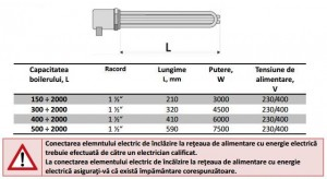 Poza Tabel date tehnice rezistenta electrica cu termostat WOODY - 3 x 7.5 kW