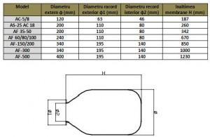 Poza Dimensiuni membrana EPDM vas de expansiune Elbi