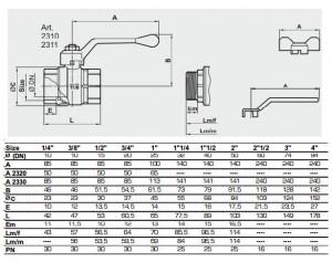 Poza Dimensiuni robinet de trecere cu sfera TIEMME Scirocco FF