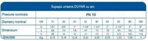 Poza Supapa unisens DUYAR PN10 1 - dimensiuni
