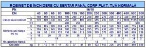 Poza Robinet sertar pana DUYAR PN10 DN50 - dimensiuni