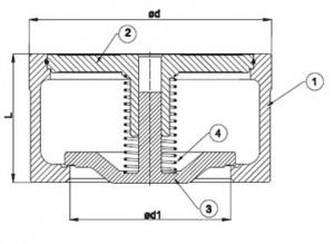 Poza Schema robinet retinere cu disc fonta DUYAR tip Wafer PN16 DN150