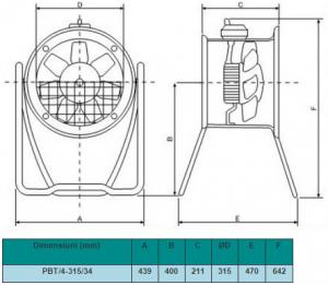 Poza Ventilator tip axial mobil SolerPalau PBT/4-315/34