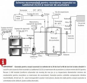 Poza schema recomandata de montaj atmos
