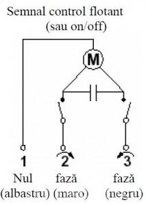 Poza Control servomotor compact rotativ ESBE ARA651