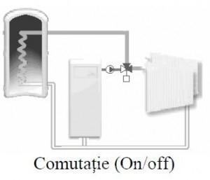 Poza Tip comutatie ventil de amestec rotativ cu 3 cai VRG131