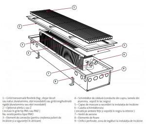 Poza Convector cu montaj in pardoseala Purmo Aquilo FMK 2