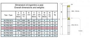 Poza Pompa submersibilia Panelli 95 PR2 N29 - dimensiuni