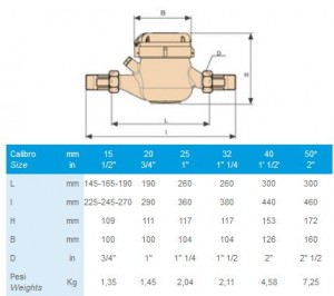 Poza Contor apa rece Bmeters GMDX DN40  - dimensiuni