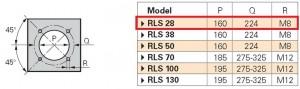 Poza Dimensiuni flansa montaj Arzator mixt Riello RLS 28 - 100-325 kW