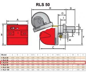 Poza Dimensiuni Arzator mixt Riello RLS 50 - 145-581 kW
