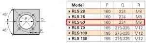 Poza Dimensiuni flansa montaj Arzator mixt Riello RLS 50 - 145-581 kW