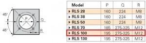 Poza Dimensiuni flansa montaj Arzator mixt Riello RLS 100 - 349-1163 kW